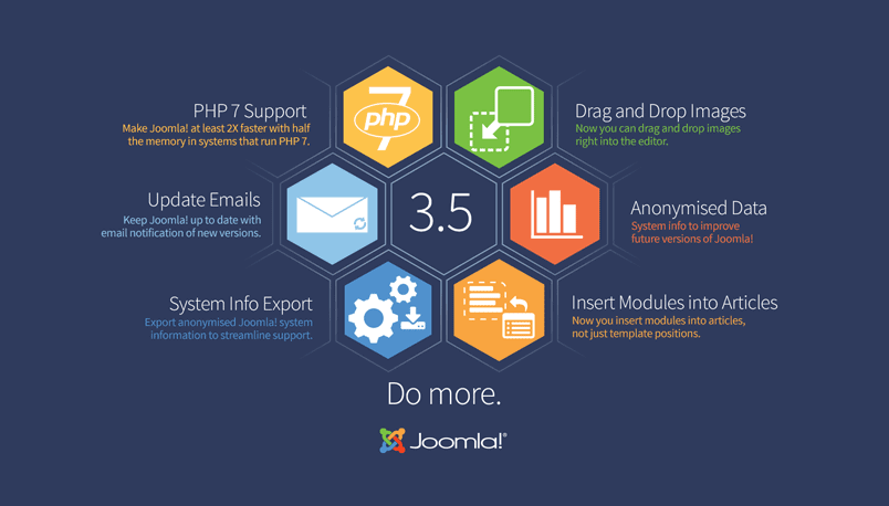 What is  new in Joomla 3.5