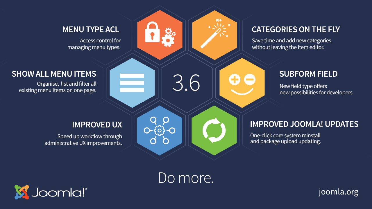 Do more with Joomla! 3.6