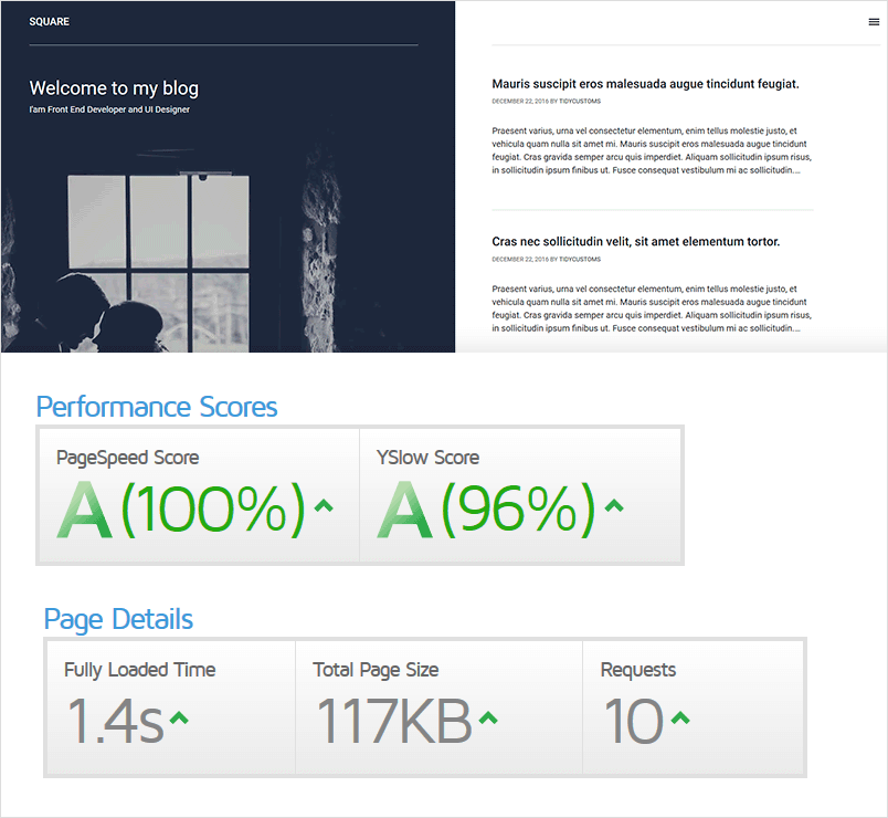 Publii Webites Speed Test