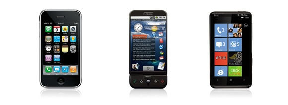 Mobile pages in Gavern Framework